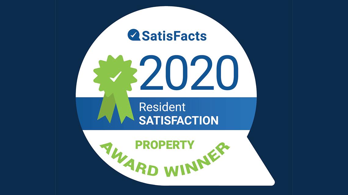 Satisfacts Award 2020